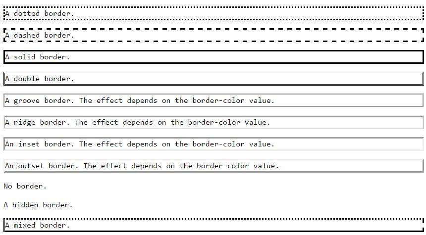 آموزش html و css خاصیت border در css