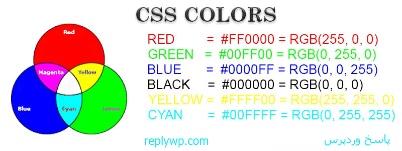 آموزش رنگ ها در css