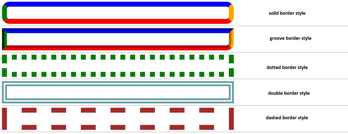 آموزش border-color
