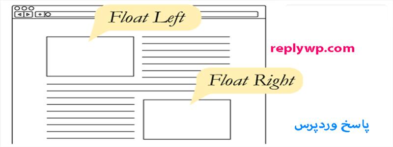آموزش float در css